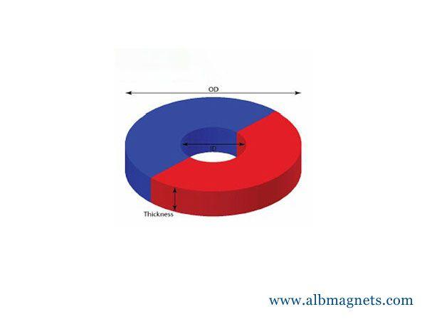 the powerful ceramic ferrite ring magnet