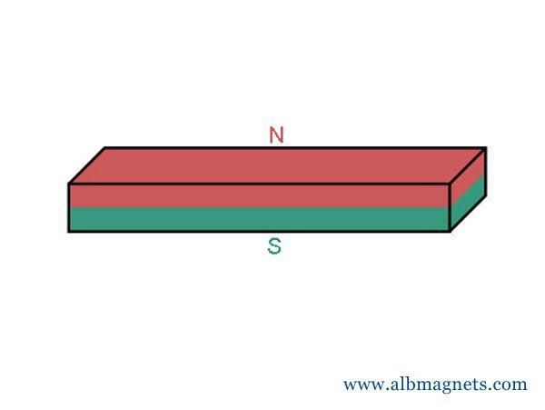 rectangle neodymium magnets n42 60x