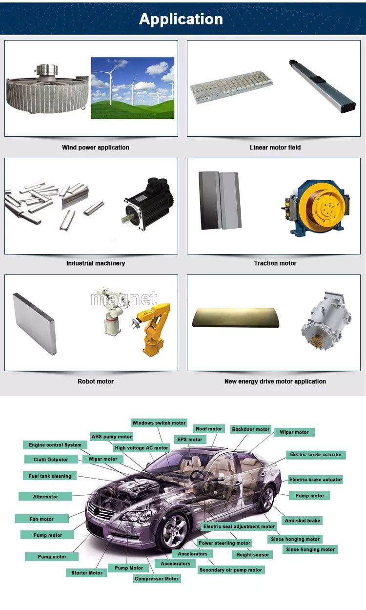 Rare Earth Magnets Application